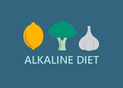 Creative Dental Solutions gives you the breakdown on the Alkaline Diet